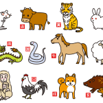 What is your Japanese animal sign? あなたの干支を知っていますか?